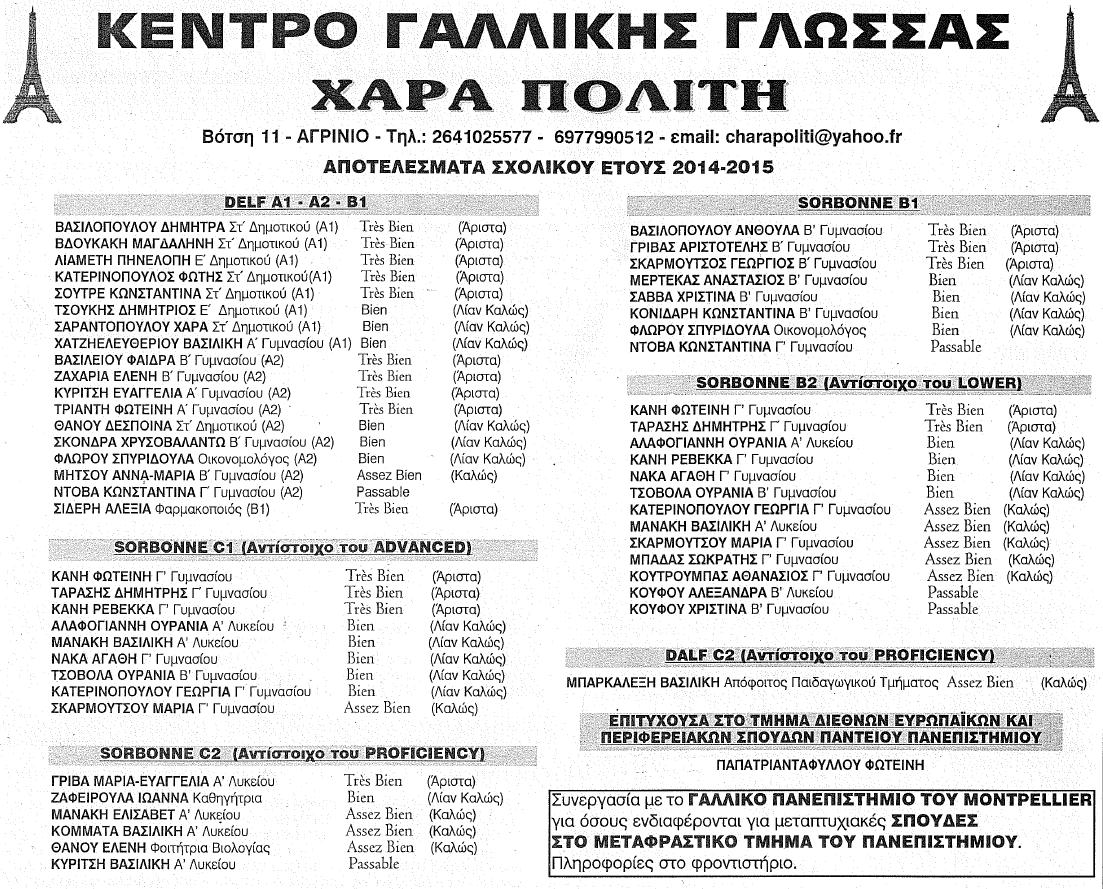 apotelesmata-2014-2015